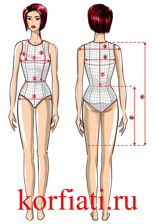 как снять мерки для платья на девушку