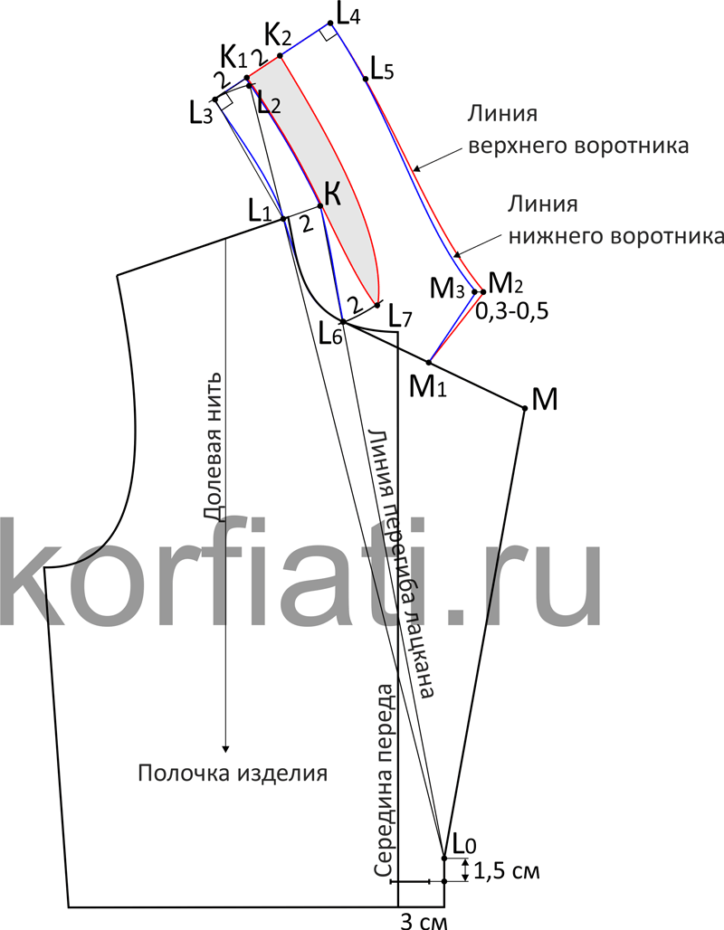 Выкройка пиджачного воротника с отрезной стойкой - чертеж