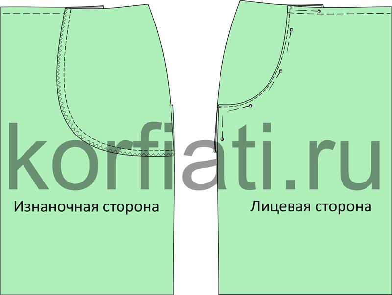 Технология обработки кармана с отрезным бочком на юбке