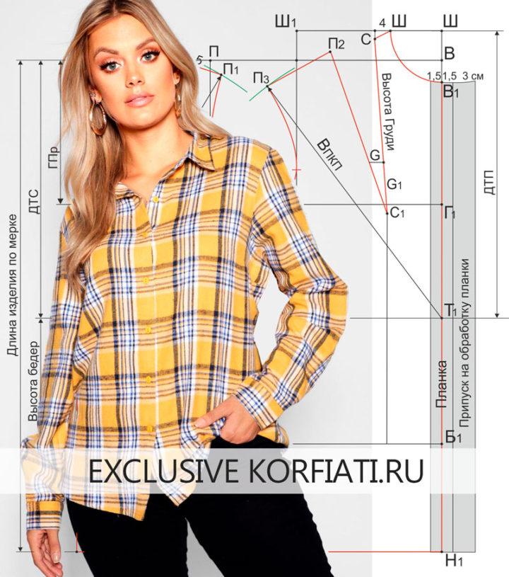 Базовая выкройка женской блузки