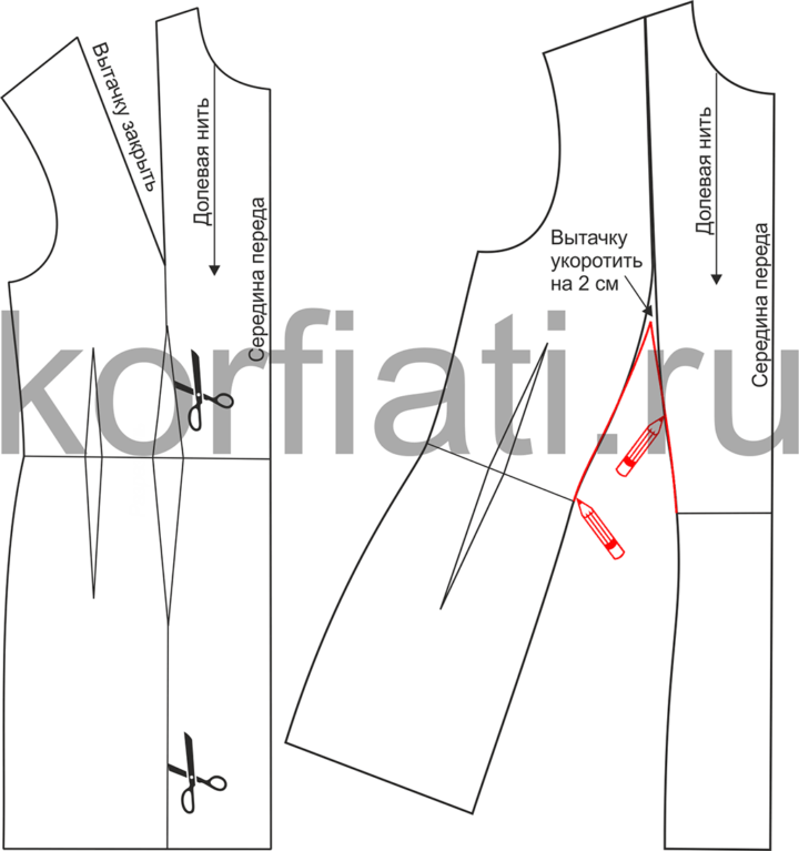 Перевод нагрудной вытачки к линии талии - моделирование