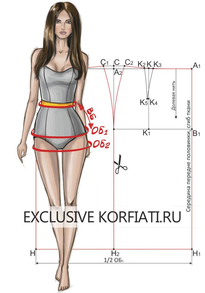 Выкройка-основа юбки