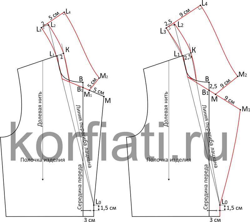 Выкройки узкого и широкого воротника пиджачного типа с прямоугольными лацканами