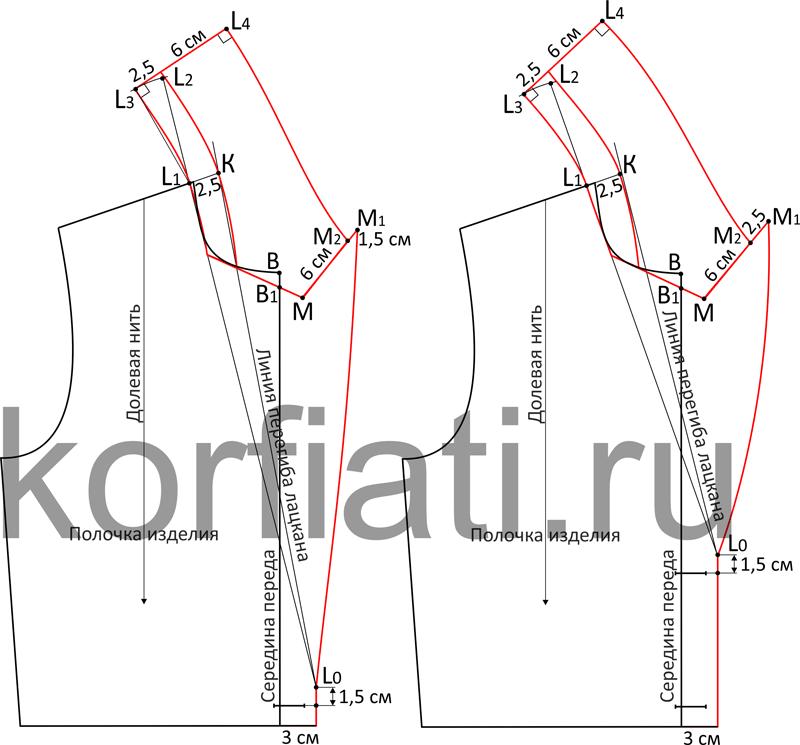 Выкройки воротников пиджачного типа с пикообразными лацканами - чертеж