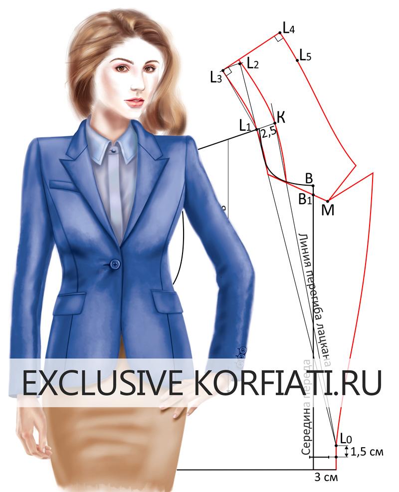 Воротник пиджачного типа с пикообразными лацканами - эскиз модели