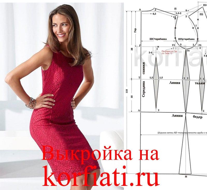 Pattern-dress-basic Выкройка-основа платья для начинающих