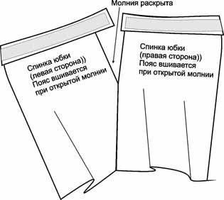 Притачной пояс на юбку: как сшить