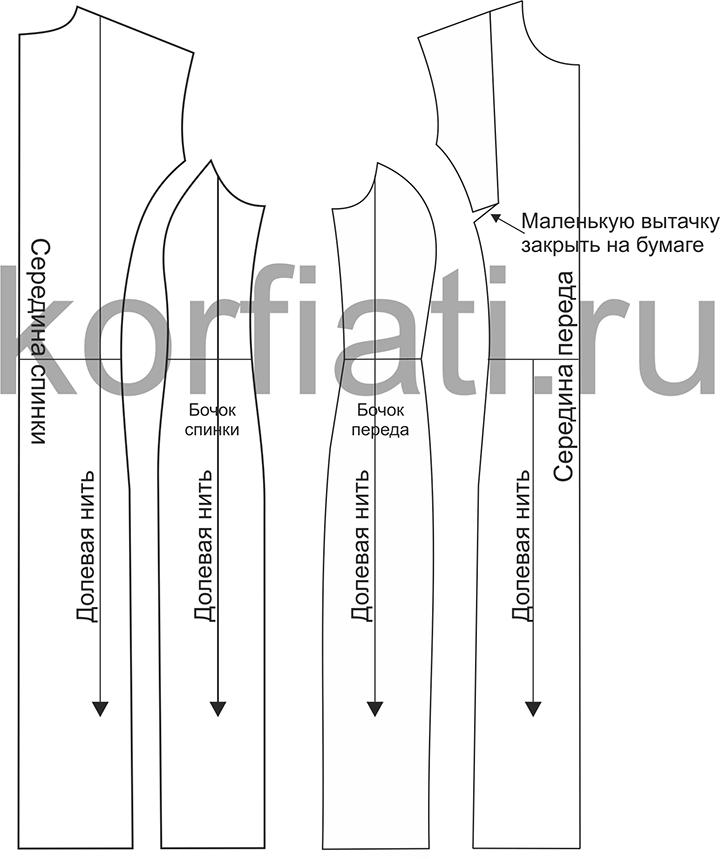 Детали кроя платья с рельефами от проймы