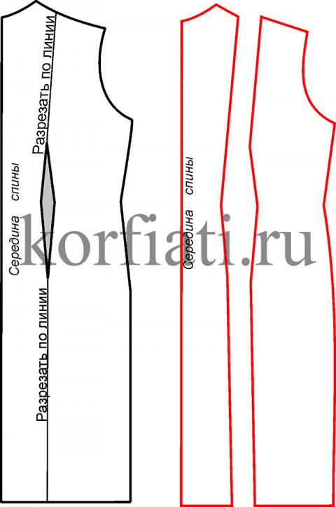 Выкройка платья с вертикальными рельефами - спинка