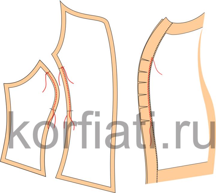 Как стачать рельефный шов от проймы