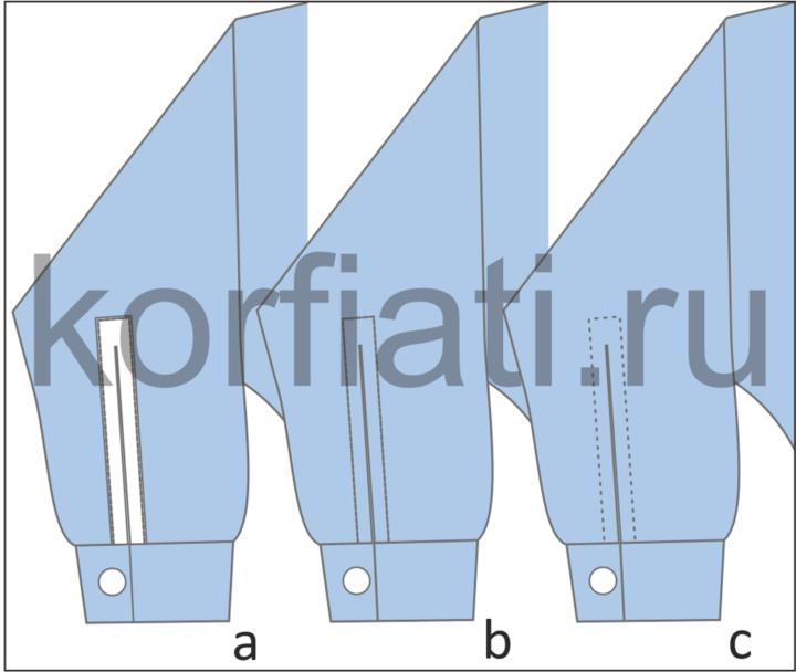 Три способа обработки разреза подкройной обтачкой