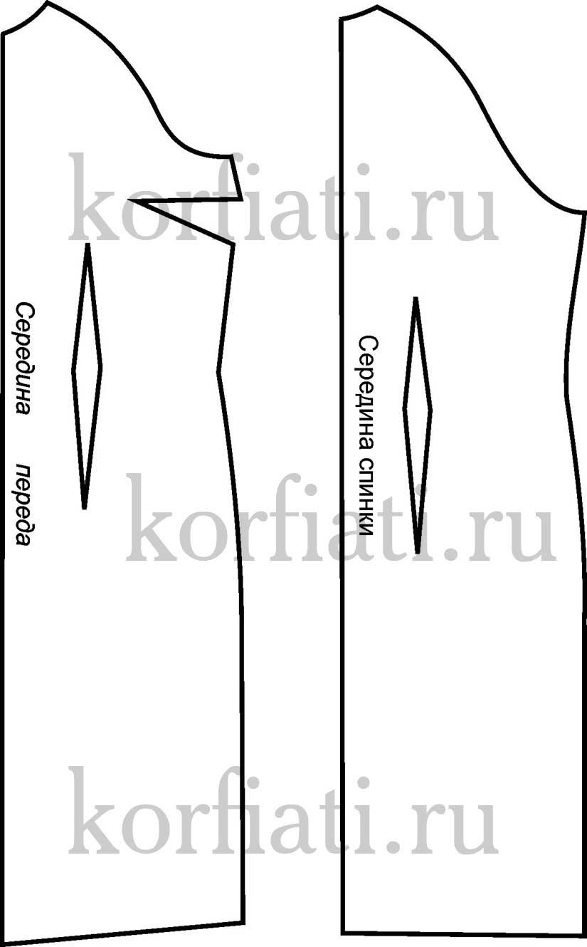 Моделирование рукава в платьях