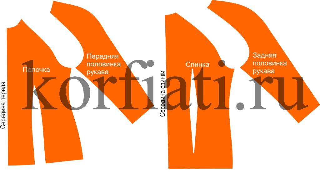 Детали кроя изделия с рукавом реглан