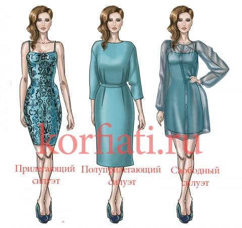 Крой и шитье - силуэты платьев