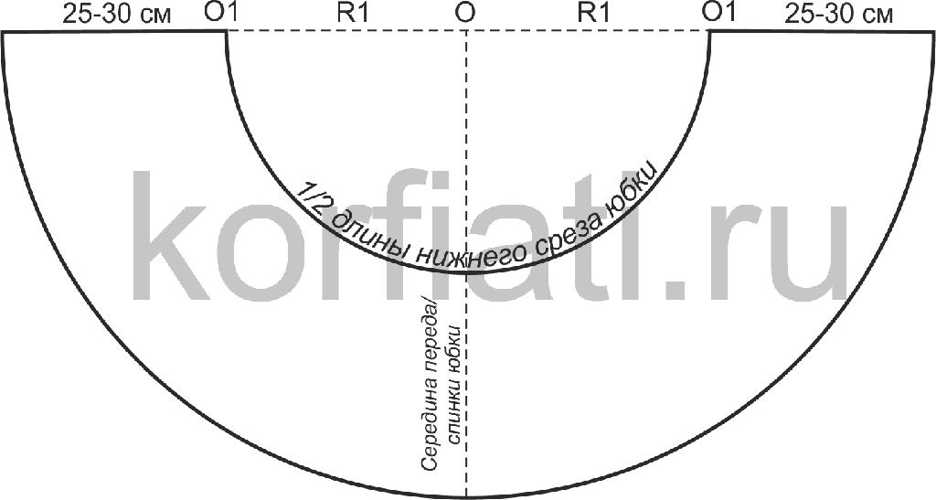 Схема для вышивки роспись