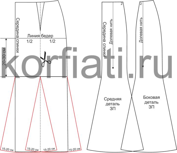 Моделирование задней половинки выкройки юбки-годе