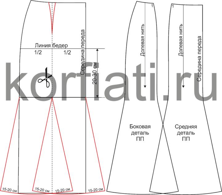 Моделирование передней половинки выкройки юбки-годе