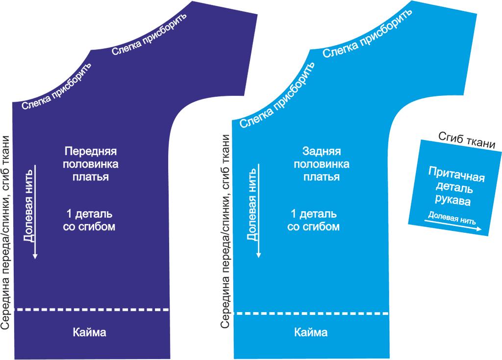 Как сшить сарафан своими руками - детали кроя
