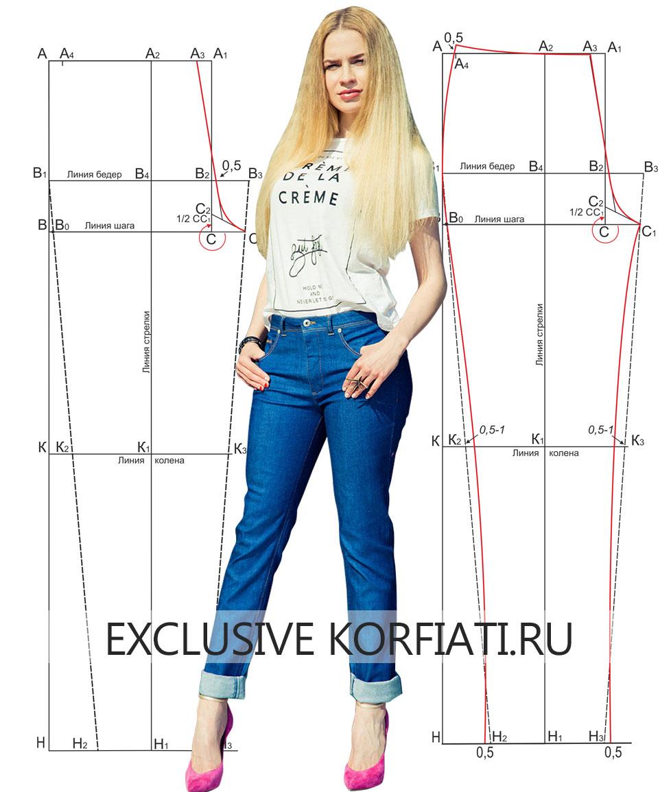 Выкройка на джинсы зауженные