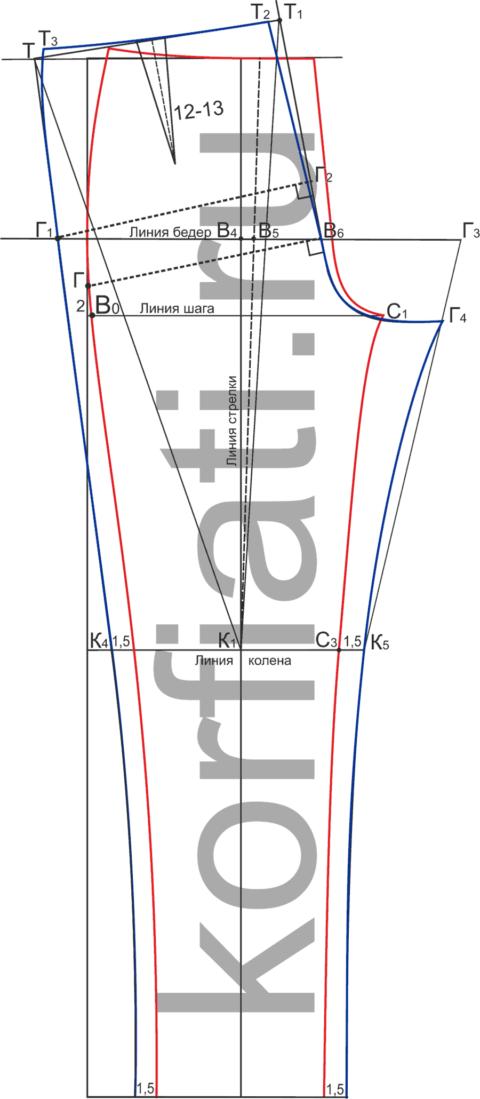 Построение выкройки задней половинки женских джинсовых брюк