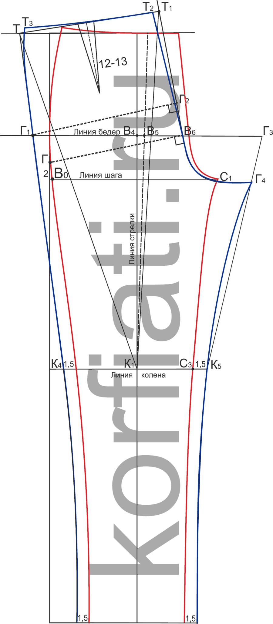 Пошаговая инструкция выкройки джинсов фото 68