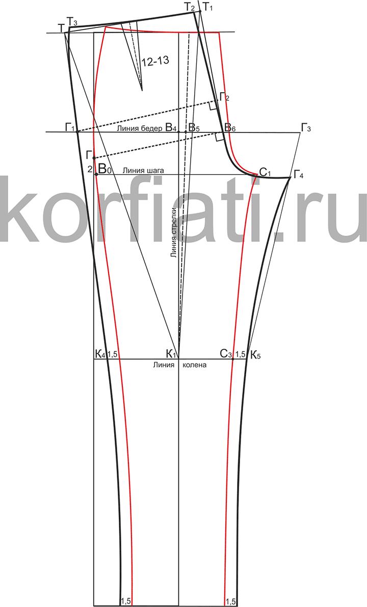 Построение выкройки задней половинки джинсовых брюк
