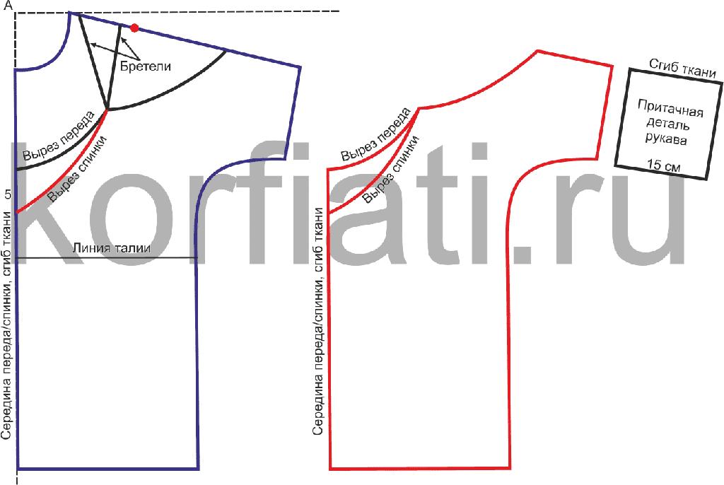 Как сшить сарафан своими руками - моделирование спинки