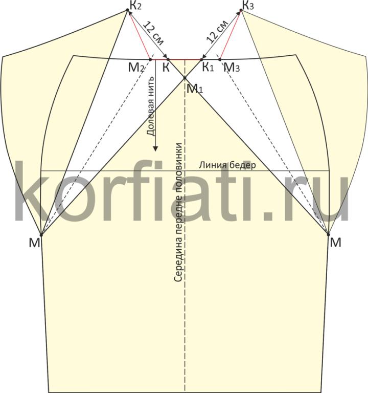 Выкройка юбки со встречной складкой-ножницы