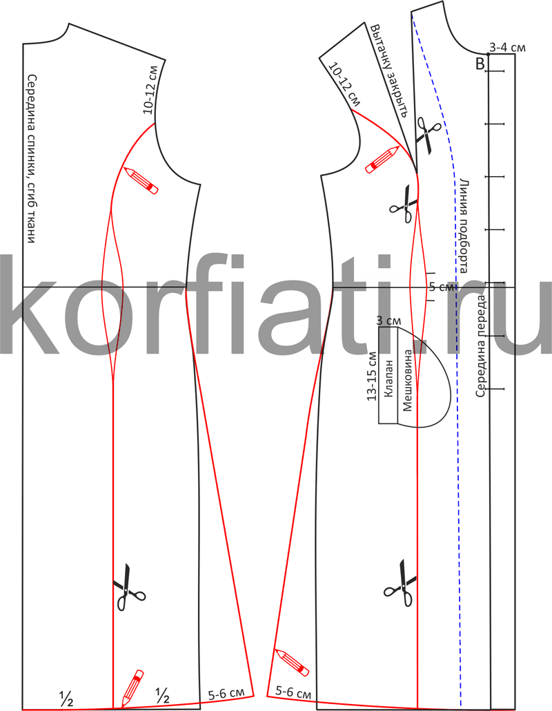 Выкройка пальто в клетку - моделирование