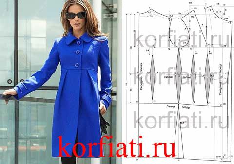 Pattern-coat