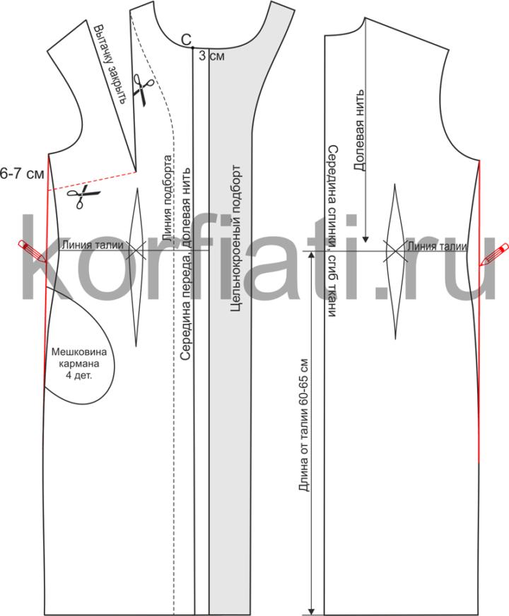 Выкройка прямого пальто - моделирование полочки и спинки