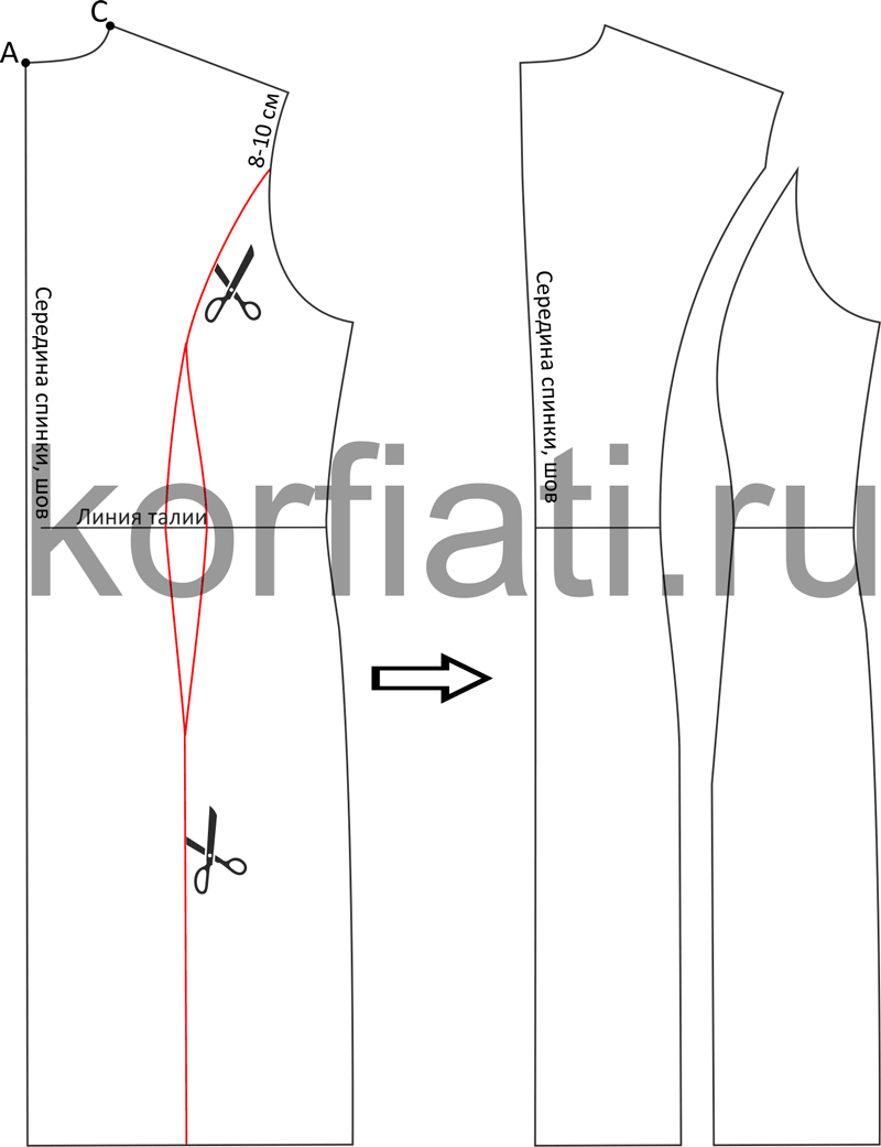 Выкройка пальто с воротником шалька из кашемира - моделирование спинки чертеж