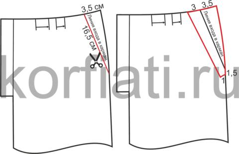 Боковые карманы на мужские брюки - бочок