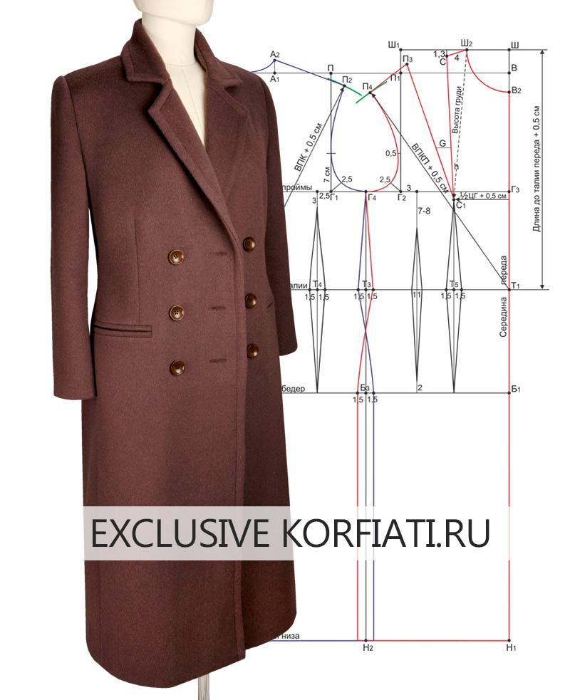 Базовая выкройка женского пальто - построение