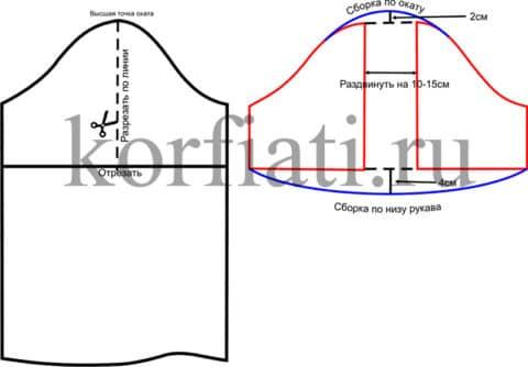 Как сшить блузку - выкройка рукава