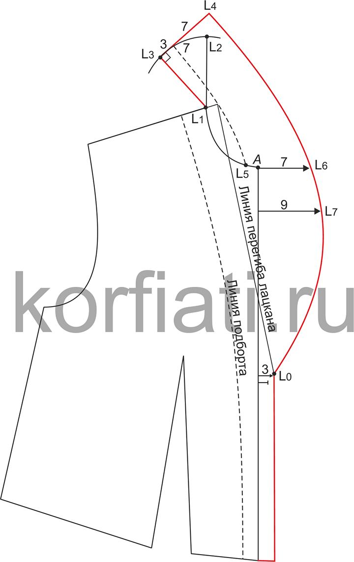 Выкройка цельнокроеного воротника-шалька