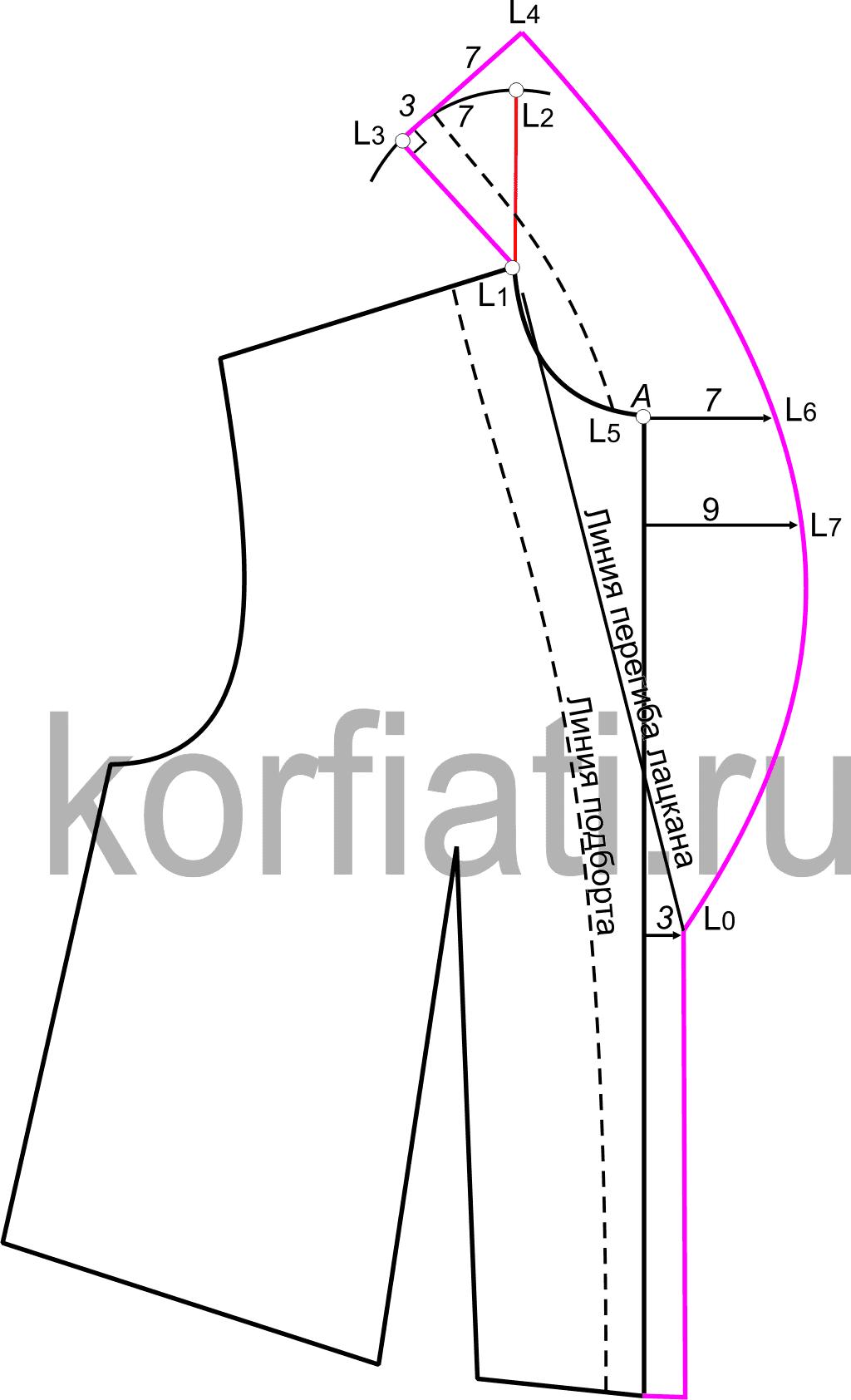 Построение воротника шалька пошагово