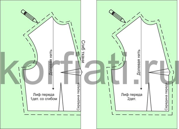 Перевод нагрудной вытачки к среднему шву платья - варианты раскладки