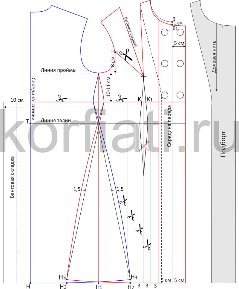 Моделирование спинки и полочки пальто с капюшоном
