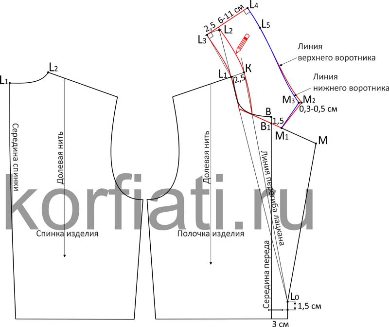 Выкройка пиджачного воротника цельнокроеной стойкой - чертеж