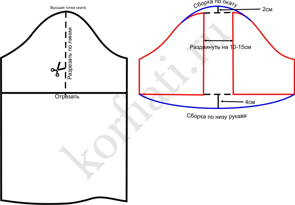 Как построить выкройку блузы для полных