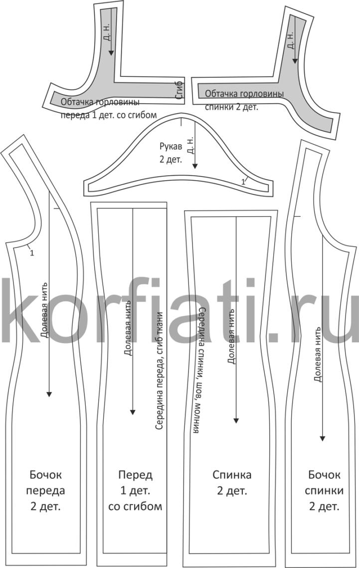 Детали кроя платья с прямоугольным вырезом и рельефами
