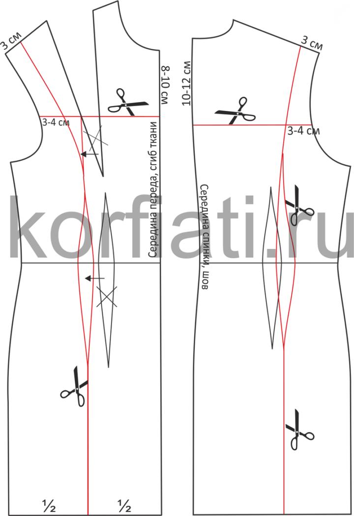 Моделирование переда и спинки платья с прямоугольным вырезом