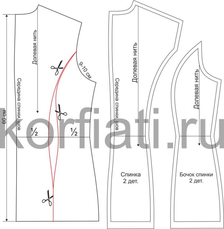 Выкройка приталенного жакета - моделирование спинки