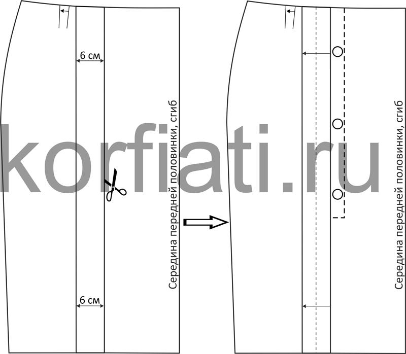 Моделирование передней половинки юбки с односторонними складками