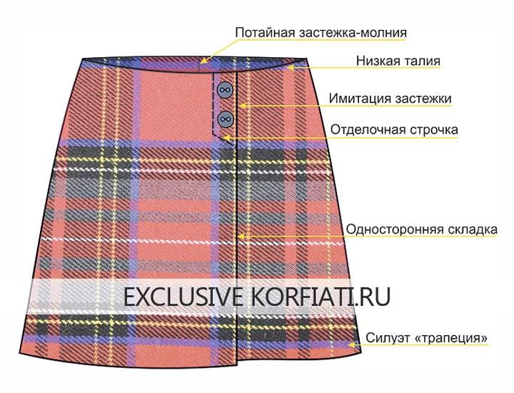Выкройка юбки со складкой