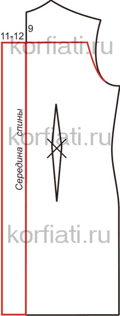 Выкройка шелкового платья - спинка