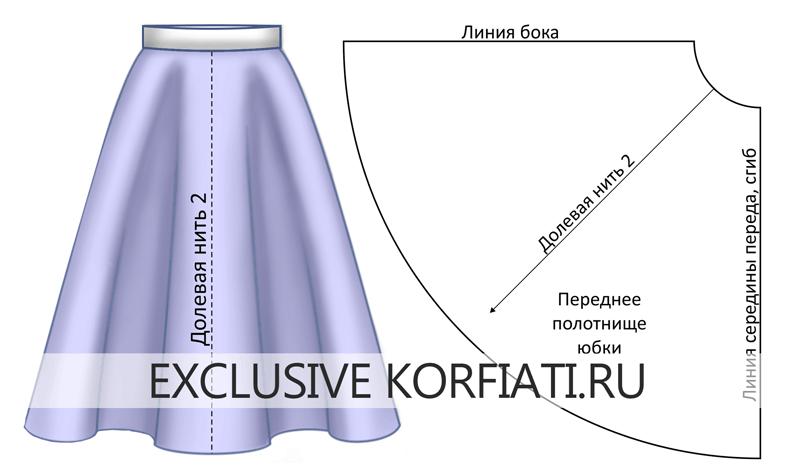 Раскладка деталей юбки солнце на ткани - направление долевой нити под 45°