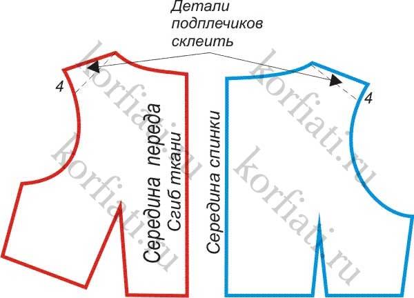 Как сшить платье полусолнце своими руками