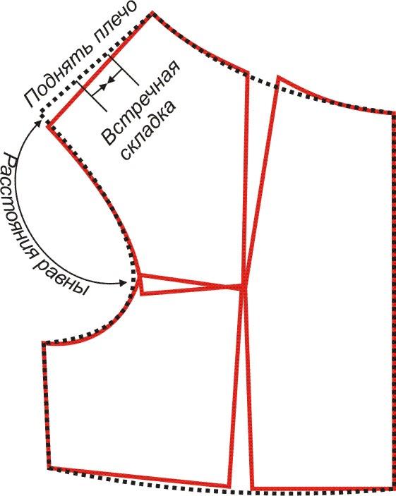 Моделирование лифа - продолжение